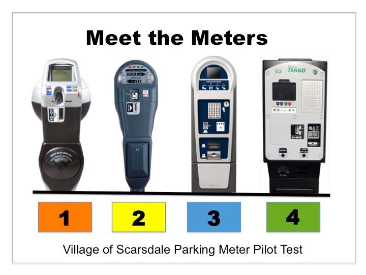 Meet the meters