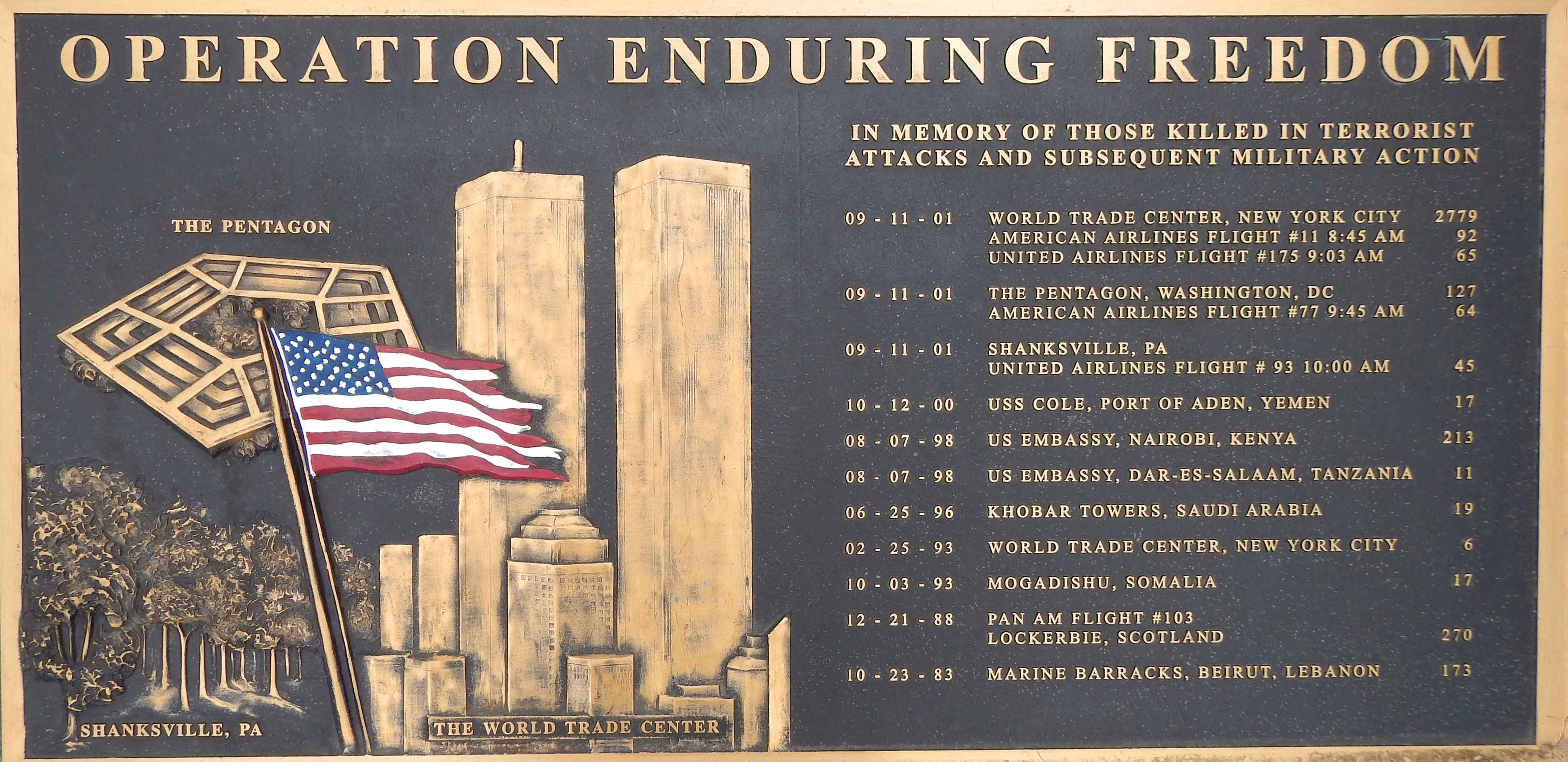 Enduring Freedom Monument (jpg)