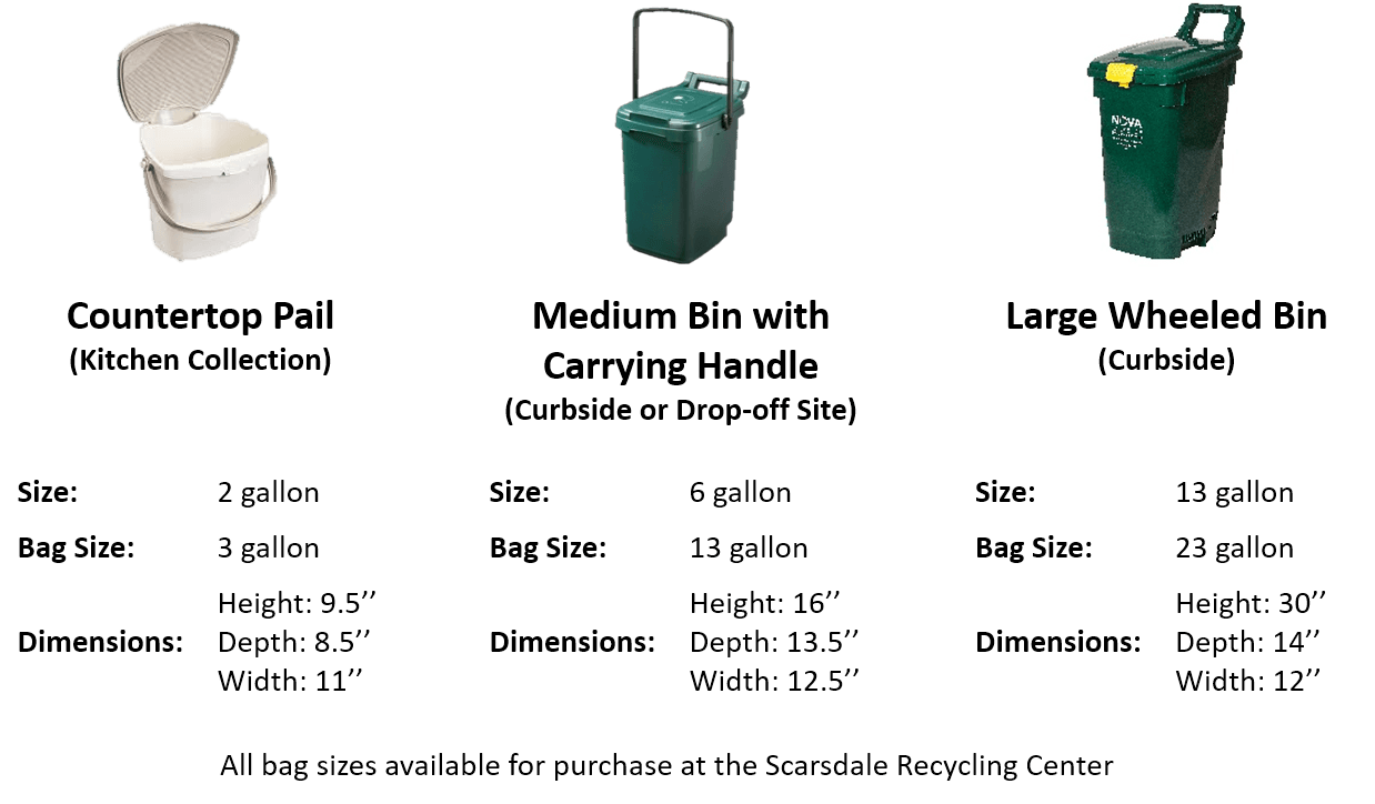 Counter Top Pail Medium Bin and Large Wheeled bin